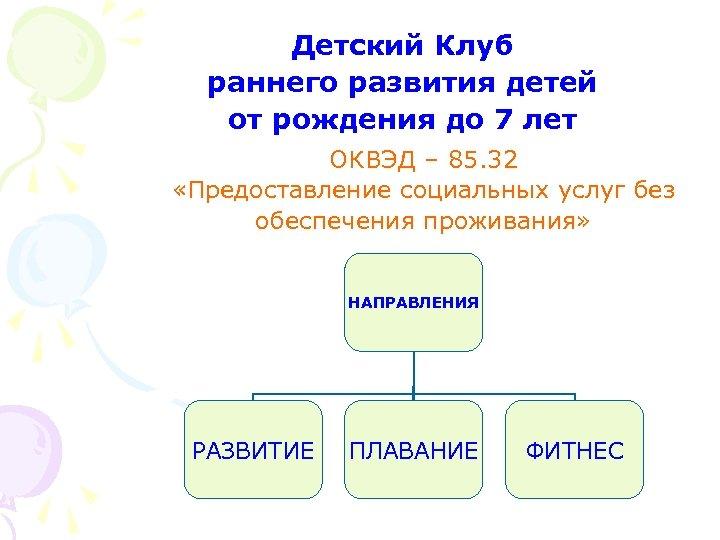 Детский Клуб раннего развития детей от рождения до 7 лет ОКВЭД – 85. 32
