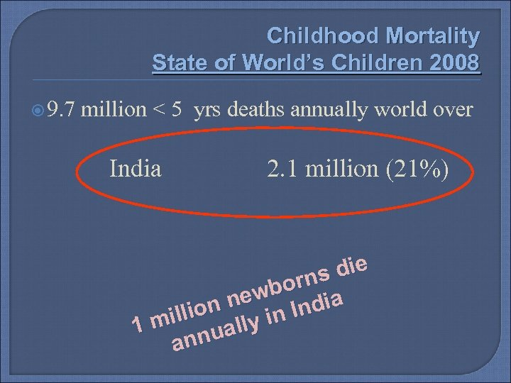 Childhood Mortality State of World's Children 2008 9. 7 million < 5 yrs deaths