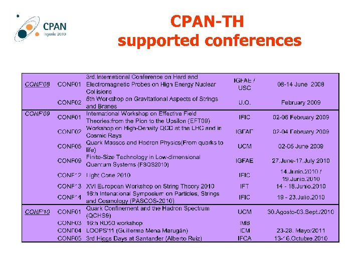 CPAN-TH supported conferences