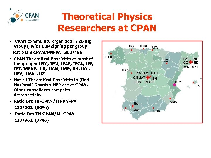 Theoretical Physics Researchers at CPAN § CPAN community organized in 26 Big Groups, with