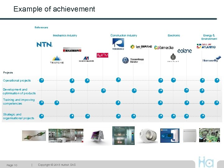 Example of achievement References Mechanics industry Projects Operational projects Development and optimisation of products