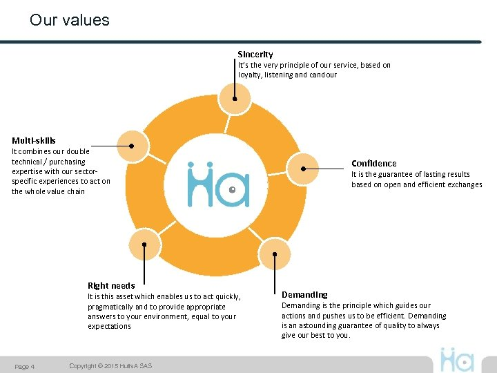 Our values Sincerity It's the very principle of our service, based on loyalty, listening