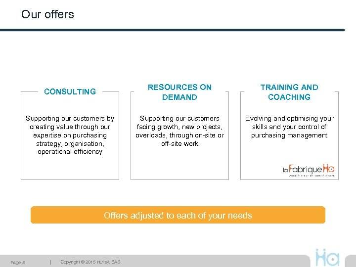 Our offers RESOURCES ON DEMAND CONSULTING Supporting our customers by creating value through our