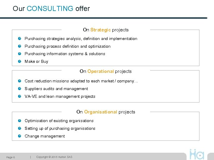 Our CONSULTING offer On Strategic projects Purchasing strategies analysis, definition and implementation Purchasing process