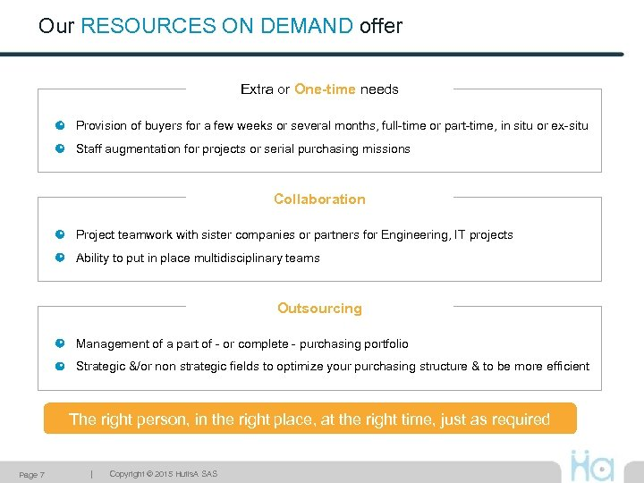 Our RESOURCES ON DEMAND offer Extra or One-time needs Provision of buyers for a