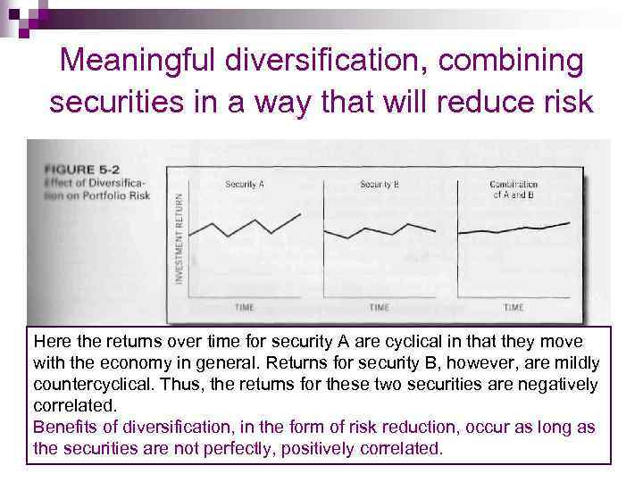 Meaningful diversification, combining securities in a way that will reduce risk Here the returns