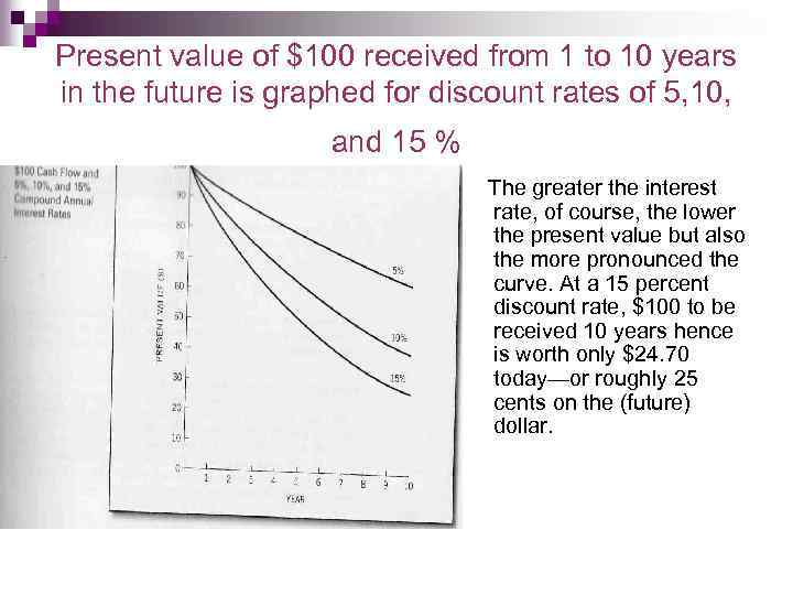 Present value of $100 received from 1 to 10 years in the future is