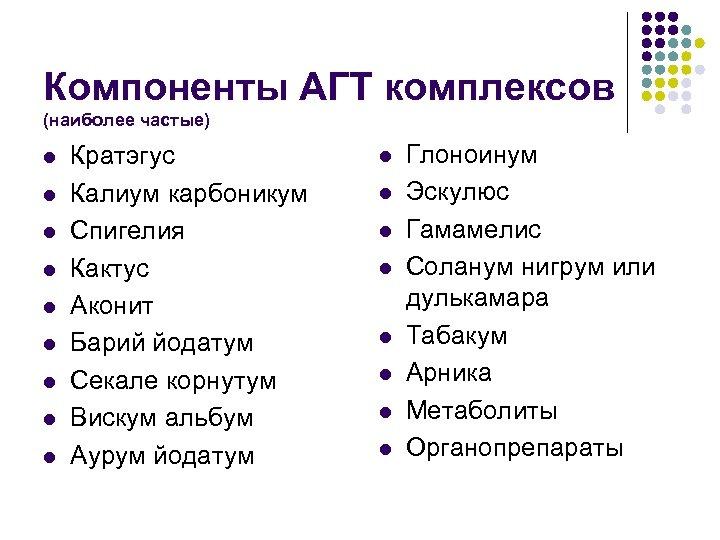 Компоненты АГТ комплексов (наиболее частые) l l l l l Кратэгус Калиум карбоникум Спигелия
