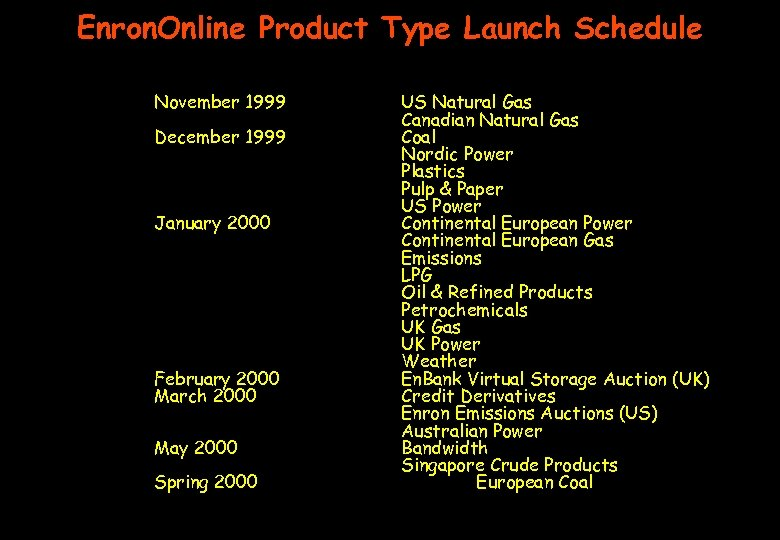 Enron. Online Product Type Launch Schedule November 1999 December 1999 January 2000 February 2000