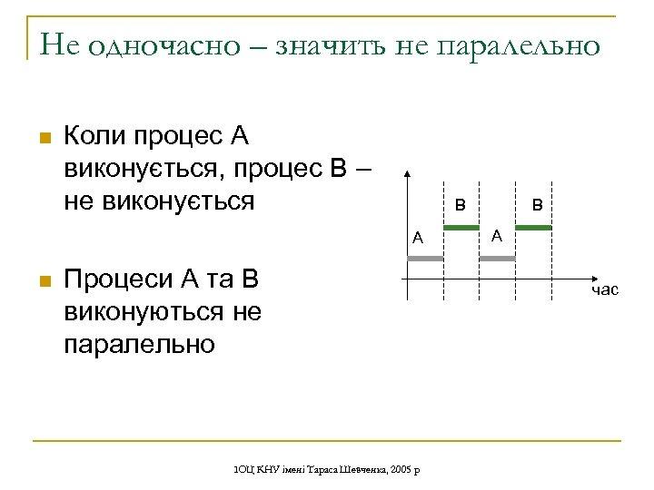 Не одночасно – значить не паралельно n Коли процес A виконується, процес B –