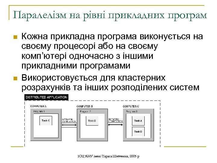 Паралелізм на рівні прикладних програм n n Кожна прикладна програма виконується на своєму процесорі