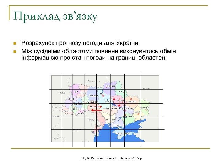 Приклад зв'язку n n Розрахунок прогнозу погоди для України Між сусідніми областями повинен виконуватись