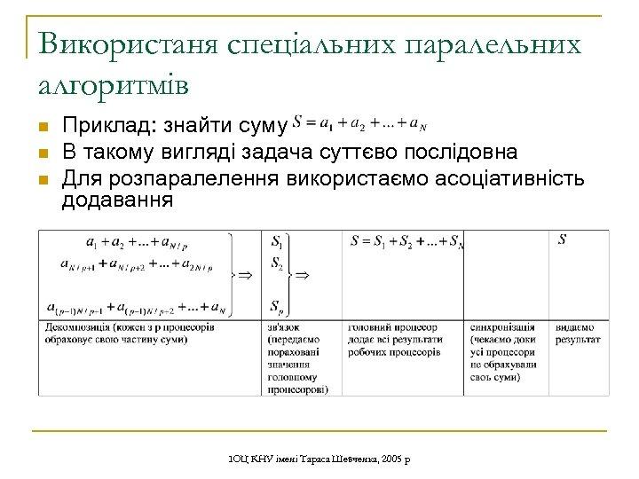 Використаня спеціальних паралельних алгоритмів n n n Приклад: знайти суму В такому вигляді задача