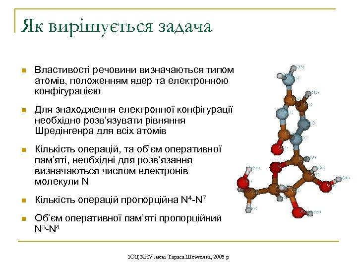 Як вирішується задача n Властивості речовини визначаються типом атомів, положенням ядер та електронною конфігурацією