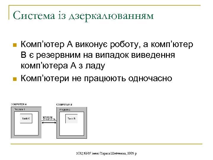 Система із дзеркалюванням n n Комп'ютер A виконує роботу, а комп'ютер B є резервним