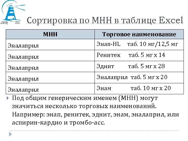 Сортировка по МНН в таблице Excel МНН Торговое наименование Эналаприл Энап-HL таб. 10 мг/12,
