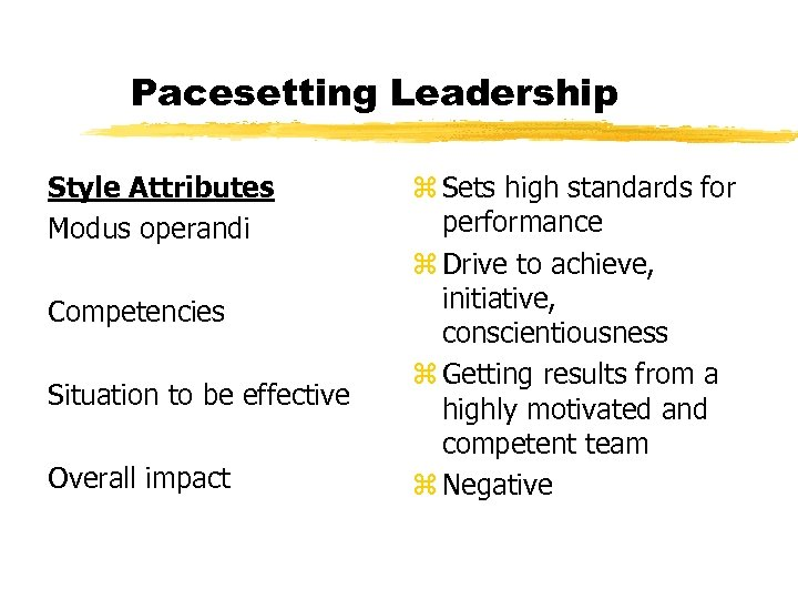 Pacesetting Leadership Style Attributes Modus operandi Competencies Situation to be effective Overall impact z