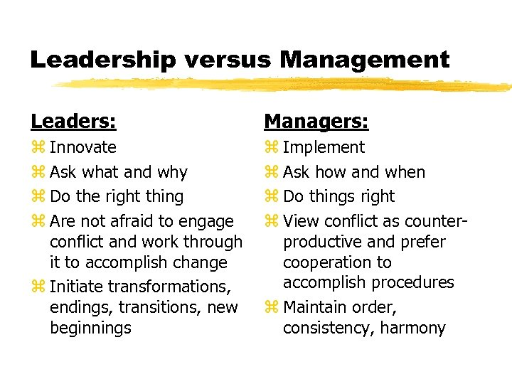 Leadership versus Management Leaders: Managers: z Innovate z Ask what and why z Do