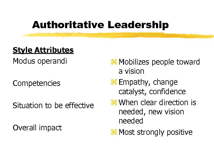Authoritative Leadership Style Attributes Modus operandi Competencies Situation to be effective Overall impact z