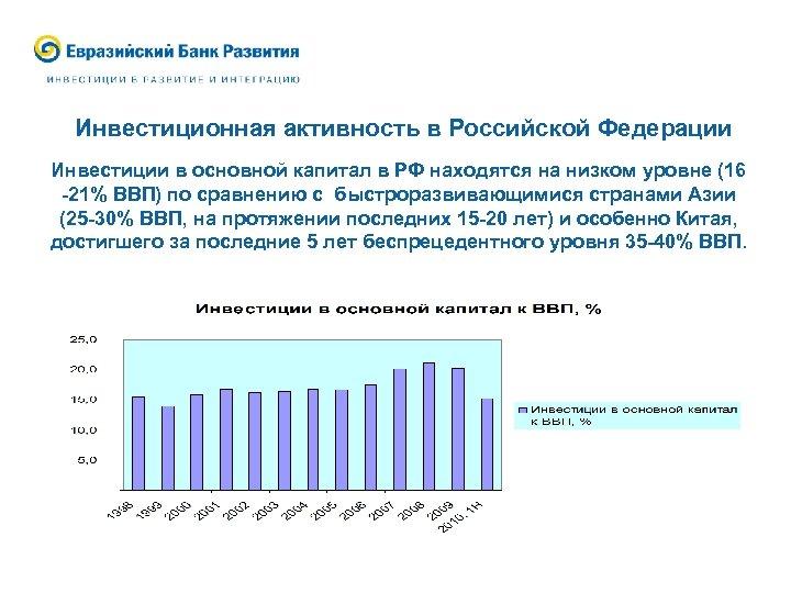 Инвестиционная активность в Российской Федерации Инвестиции в основной капитал в РФ находятся на низком