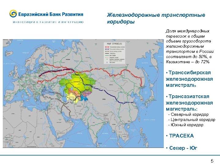 Железнодорожные транспортные коридоры Доля международных перевозок в общем объеме грузооборота железнодорожным транспортом в России