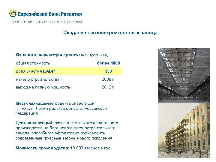 Создание вагоностроительного завода Основные параметры проекта (млн. долл. США) общая стоимость доля участия
