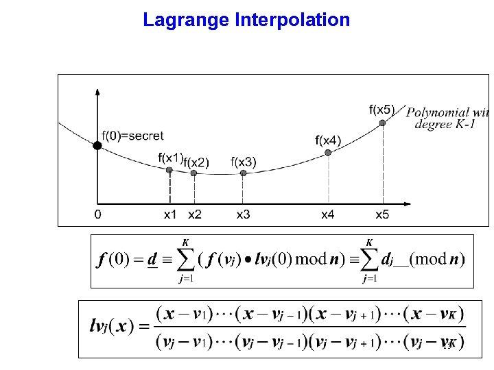 Lagrange Interpolation 15