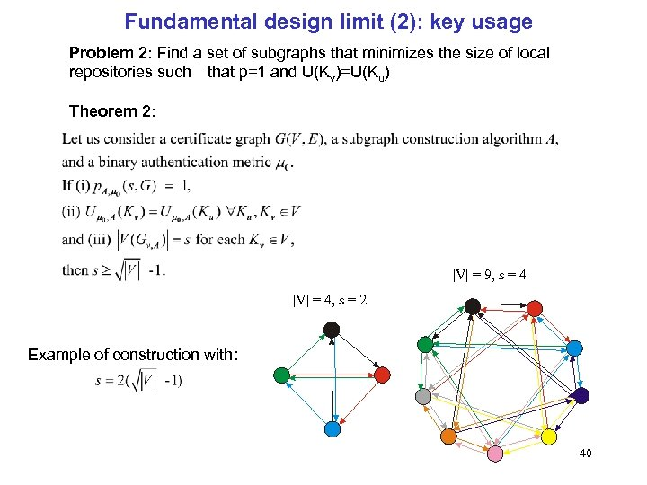 Fundamental design limit (2): key usage Problem 2: Find a set of subgraphs that