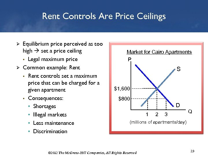 how does a price ceiling undermine the rationing function of market determined prices Price ceilings a price ceiling occurs when the government puts a legal limit on how high the price of a product can be in order for a price ceiling to be effective, it must be set below the natural market equilibrium.