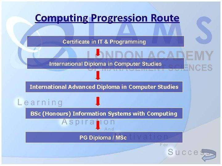 Computing Progression Route Certificate in IT & Programming International Diploma in Computer Studies International