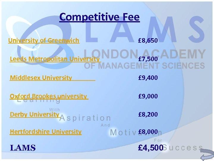 Competitive Fee University of Greenwich £ 8, 650 Leeds Metropolitan University £ 7, 500