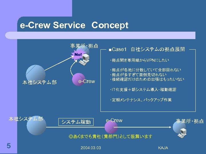 e-Crew Service Concept 事業所・拠点 No! ■Case 1 自社システムの拠点展開 ・拠点間を専用線からVPNにしたい 本社システム部 e-Crew ・拠点が各地に分散していて全部回れない ・拠点が多すぎて面倒見切れない ・接続確認だけのための出張はもったいない ・IT化支援+新システム導入・稼動確認 ・定期メンテナンス、バックアップ作業