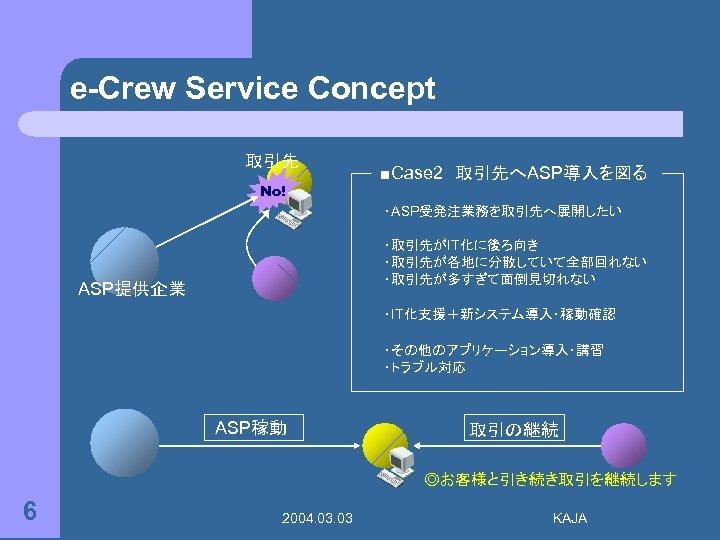 e-Crew Service Concept 取引先 No! ■Case 2 取引先へASP導入を図る ・ASP受発注業務を取引先へ展開したい ・取引先がIT化に後ろ向き ・取引先が各地に分散していて全部回れない ・取引先が多すぎて面倒見切れない ASP提供企業 ・IT化支援+新システム導入・稼動確認 ・その他のアプリケーション導入・講習