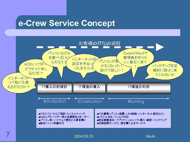 e-Crew Service Concept お客様のIT化の過程 ExcelとWordで パソコンはどれ を選べばいい インターネットの 管理表を作りた パソコンが急に動 んだろう? 設定を手伝って い。教えに来て ADSLって何?