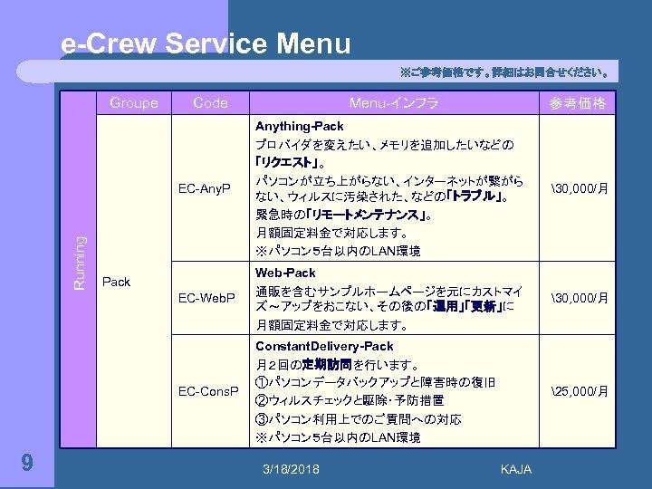 e-Crew Service Menu ※ご参考価格です。詳細はお問合せください。 Groupe Code Menu-インフラ 参考価格 Web-Pack 通販を含むサンプルホームページを元にカストマイ ズ~アップをおこない、その後の「運用」「更新」に 月額固定料金で対応します。 30, 000/月