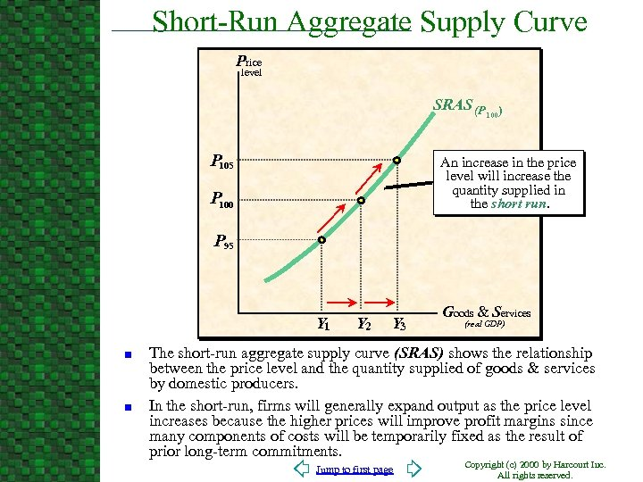 Short-Run Aggregate Supply Curve Price level SRAS (P P 105 100) An increase in