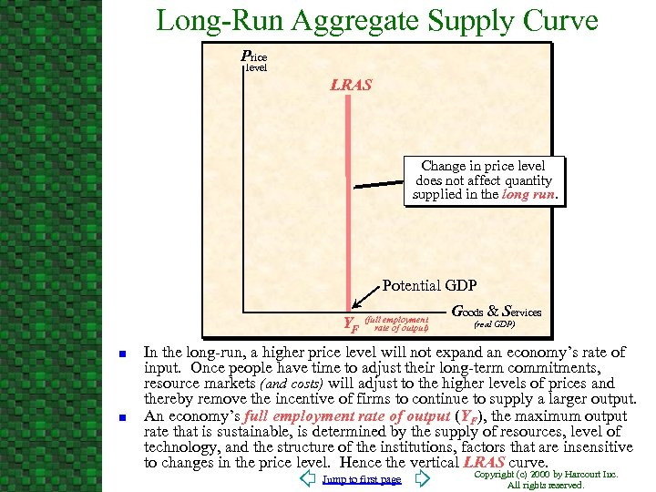 Long-Run Aggregate Supply Curve Price level LRAS Change in price level does not affect