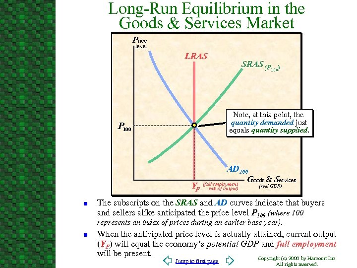 Long-Run Equilibrium in the Goods & Services Market Price level LRAS SRAS (P Note,