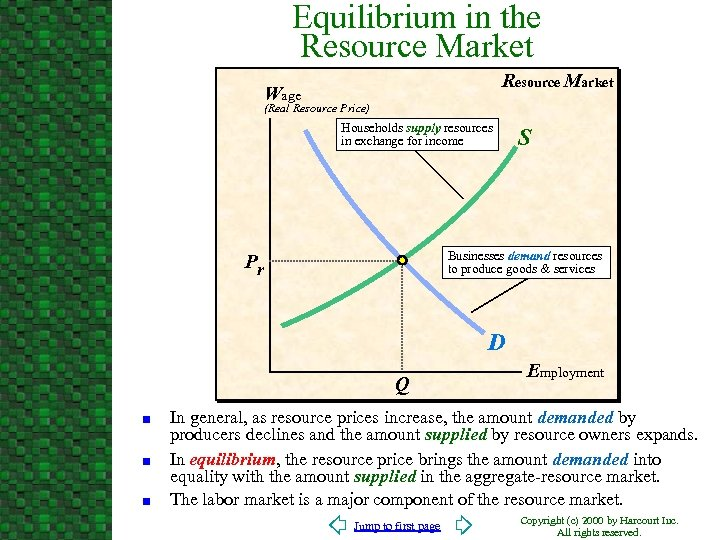 Equilibrium in the Resource Market Wage (Real Resource Price) Households supply resources in exchange