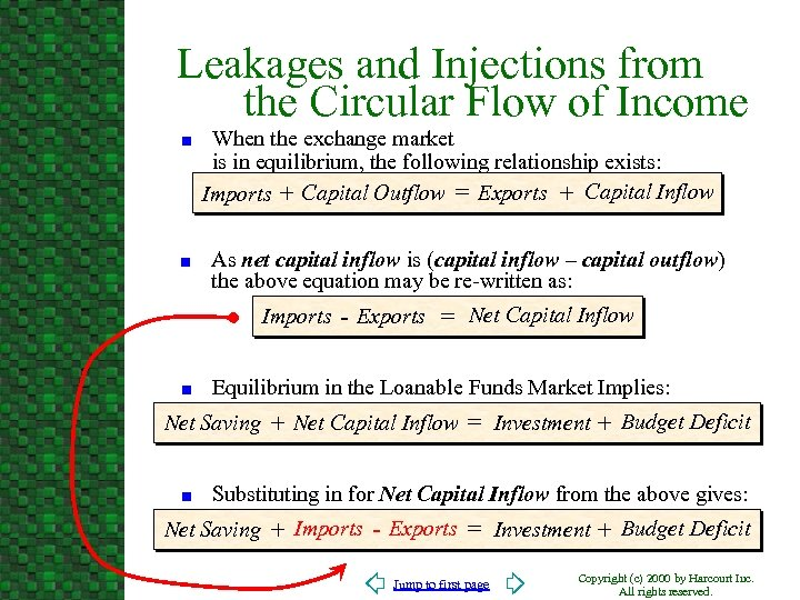 Leakages and Injections from the Circular Flow of Income n n When the exchange