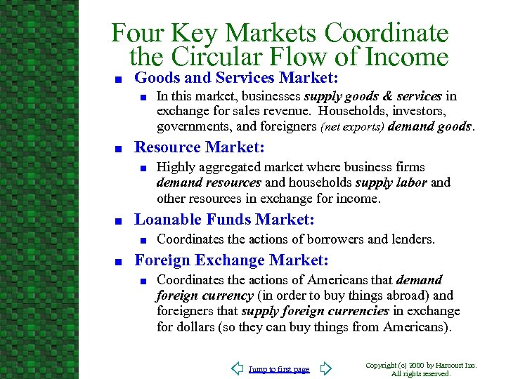 Four Key Markets Coordinate the Circular Flow of Income n Goods and Services Market:
