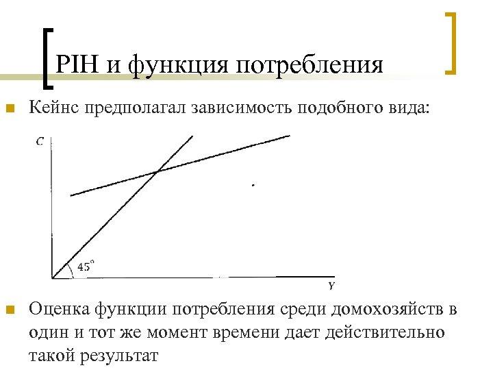 PIH и функция потребления n Кейнс предполагал зависимость подобного вида: n Оценка функции потребления