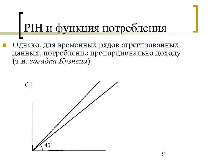 PIH и функция потребления n Однако, для временных рядов агрегированных данных, потребление пропорционально доходу