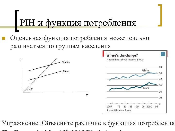 PIH и функция потребления n Оцененная функция потребления может сильно различаться по группам населения
