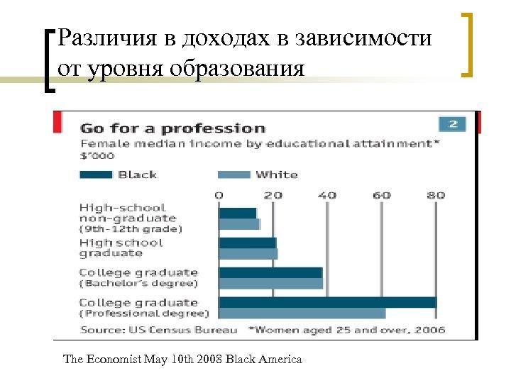 Различия в доходах в зависимости от уровня образования The Economist May 10 th 2008