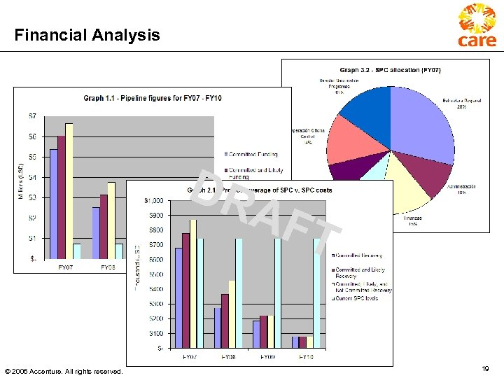 Financial Analysis DR AF T © 2006 Accenture. All rights reserved. 19