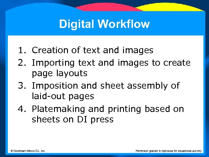Digital Workflow 1. Creation of text and images 2. Importing text and images to