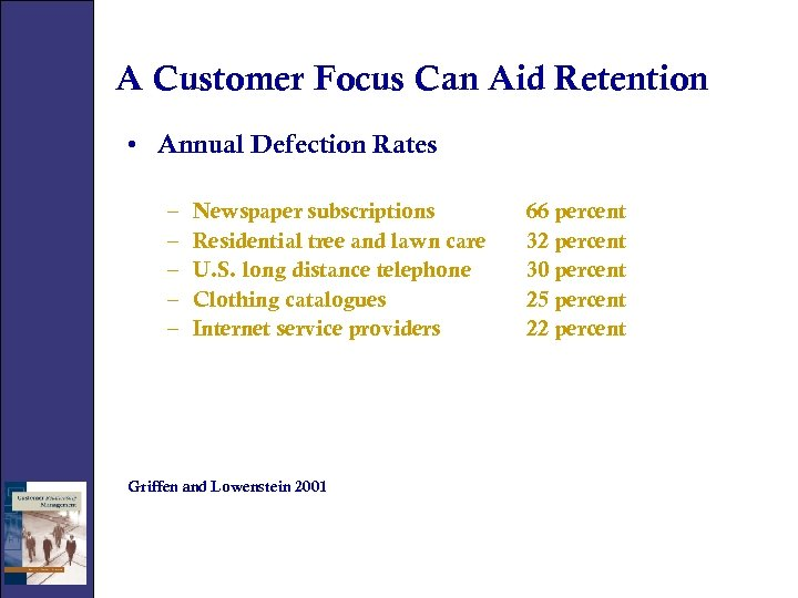 A Customer Focus Can Aid Retention • Annual Defection Rates – – – Newspaper