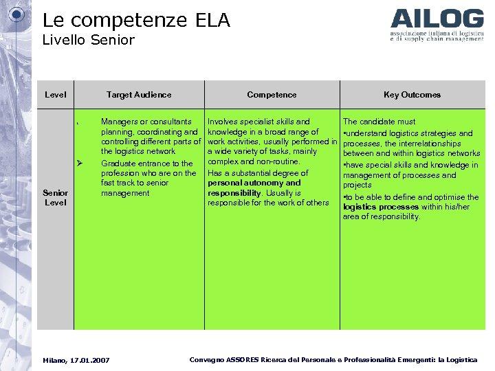 Le competenze ELA Livello Senior Level Target Audience 1. Ø Senior Level Competence Managers