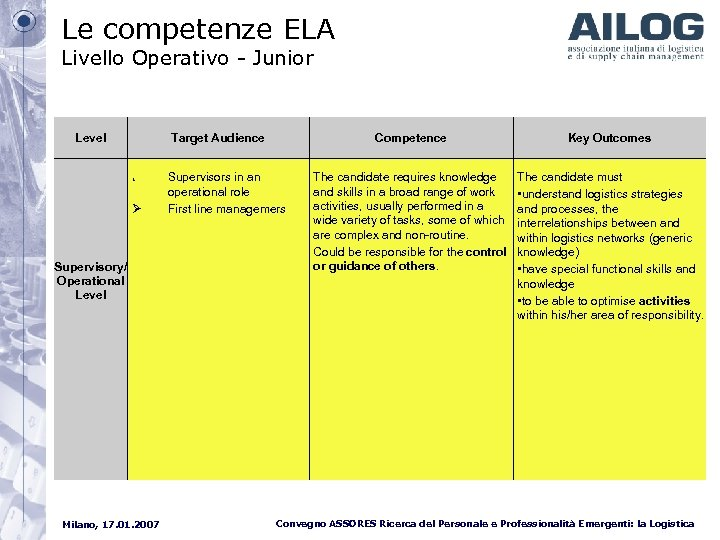 Le competenze ELA Livello Operativo - Junior Level Target Audience 1. Ø Supervisory/ Operational